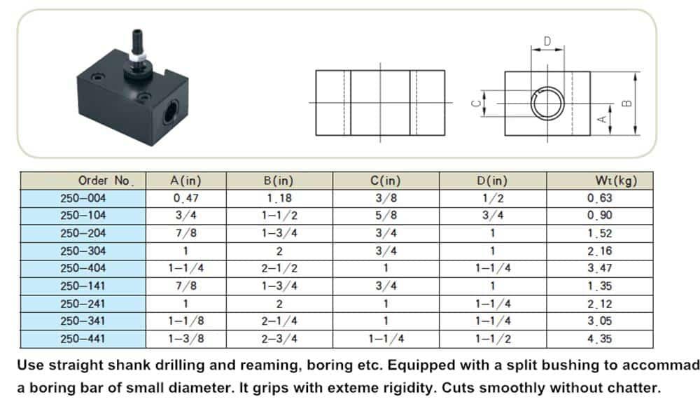 VEVOR Portautensile per Mini Tornio 250-101 Torretta Porta Utensili da 4 Pezzi Progettato nella Forma per Strumenti Specifici Set Portautensili a Cambio Rapido in Acciaio per Torni Ordinari e CNC